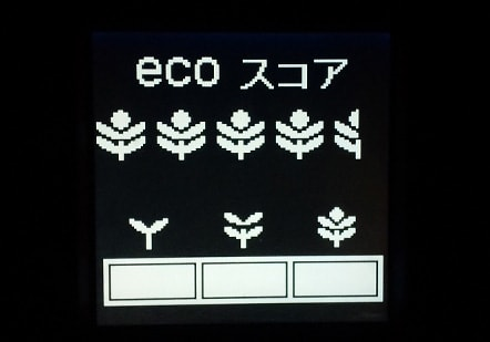 ecoスコアが満点に到達