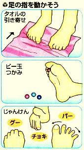 足の指を動かす例