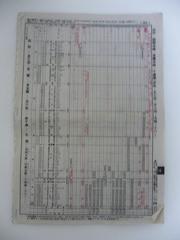 北海道内を切り取って持っていったJR時刻表
