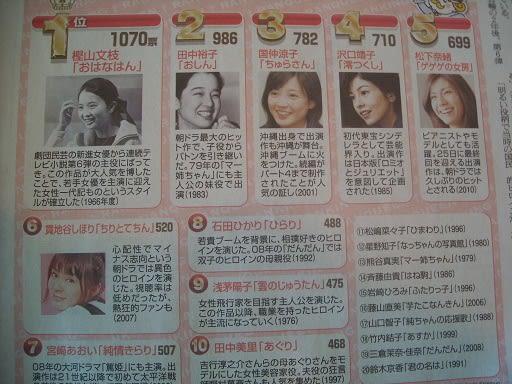 「朝日新聞 be 朝ドラヒロイン」の画像検索結果