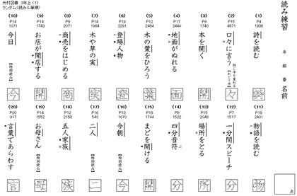 漢字ドリル・テスト(20問、10 ... : 漢字 読み プリント : プリント