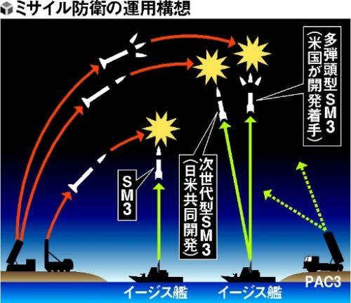 イージス迎撃システム に対する画像結果