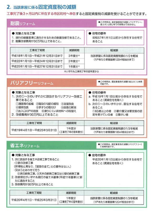 Genzei_koteisisan1_2