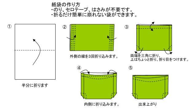すべての折り紙 折り紙で作るゴミ箱 : 新作>紙袋、封筒の作り方 ...