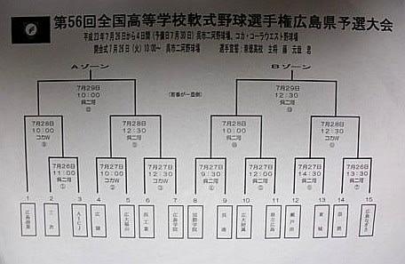 第 回全国高等学校野球選手権富山大会 – 富山県 …