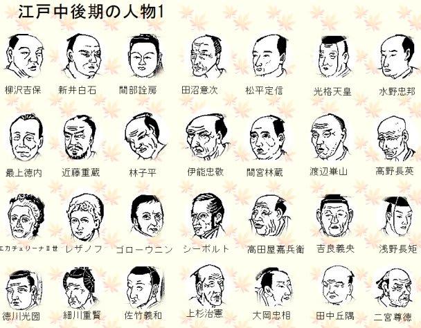 日本史人物肖像外字館 - あなた ... : 日本史人物一覧 : 日本