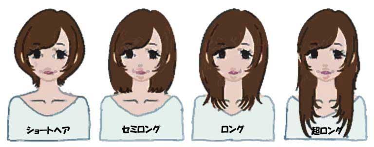 コスメ・ファッション - 団塊 ...