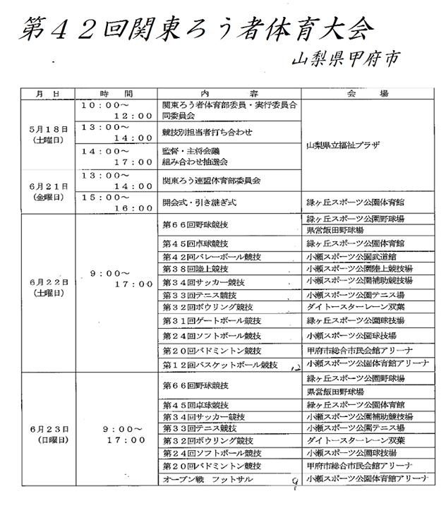 第42回関東ろう者体育大会