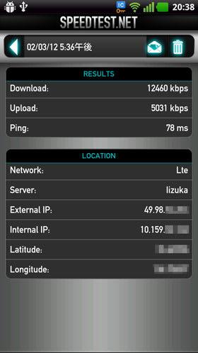 Speed Testアプリで通信速度を計測。下り12,460kbps、上り5,301kbps