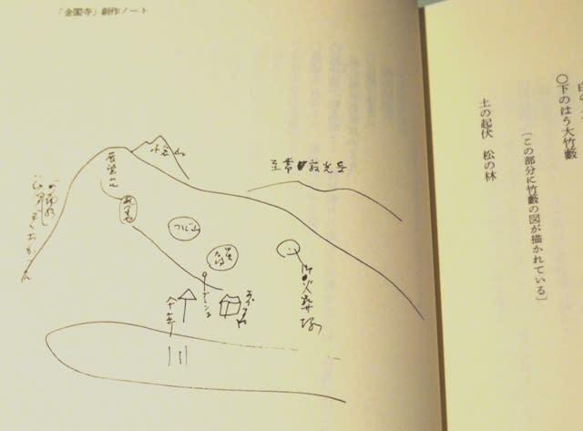 金閣寺 三島 由紀夫 文章
