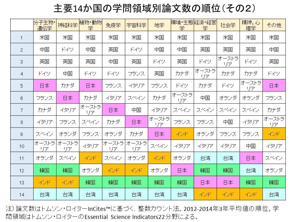 【経済】日本企業に一体何が起こっているのか BBCがリポート★2 ->画像>56枚