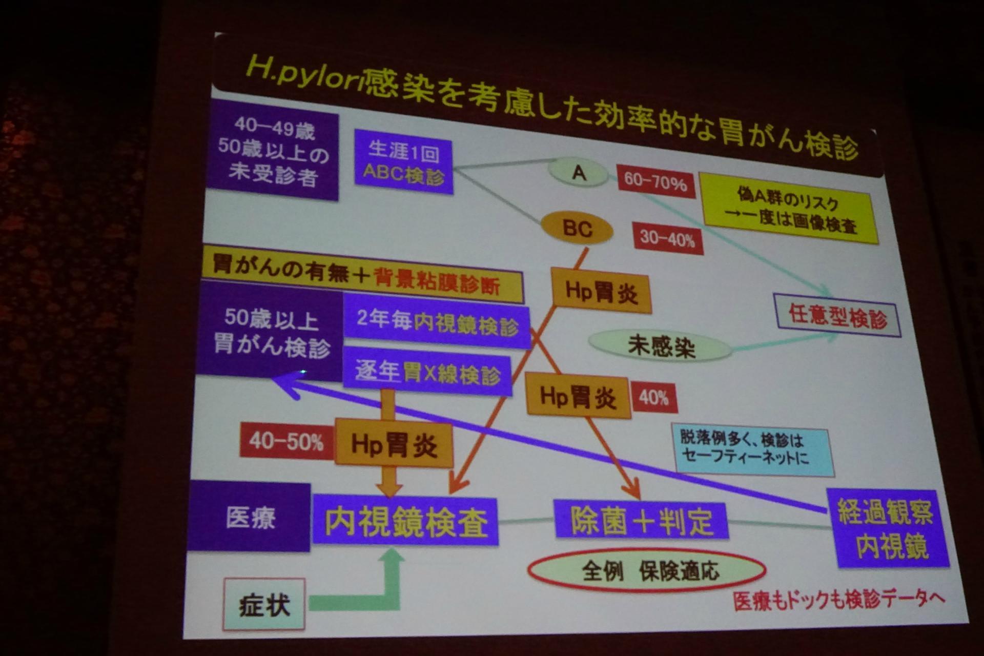 第18回日本クリニカルパス学会学術集会