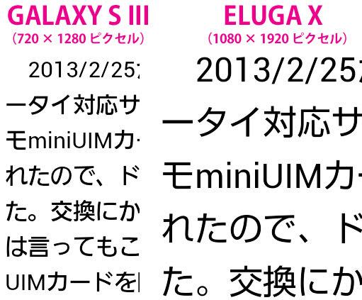 GALAXY SIIIとピクセル原寸大で比較