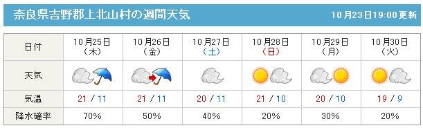 大台ケ原周辺の天気予報10月23日19:00現在(Mapion天気予報)