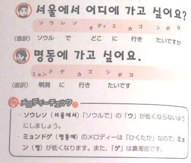 長渡陽一「いちばん話せる韓国語...