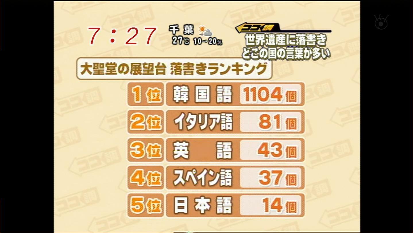 【東京】「渋谷は落書きしていいと思った」ビル4棟の外壁にスプレー 豪州人少年2人逮捕 警視庁 YouTube動画>3本 ->画像>207枚