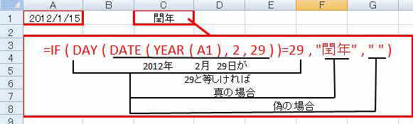Excel関数・・・DAY・DATE・YEAR...