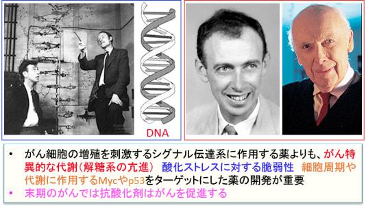 図:ジェームズ・ワトソンは1953年にフランシス・クリック(左端写真の... ジェームズ・ワトソ