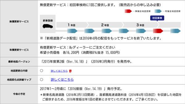 「新規道路データ配信」の2016年4月サービス終了が明らかに