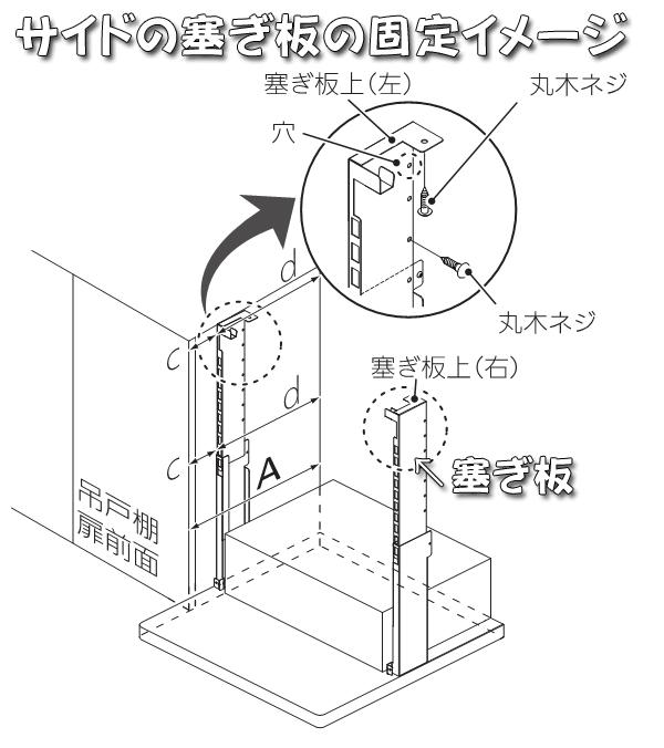 サイドの塞ぎ板の固定イメージ