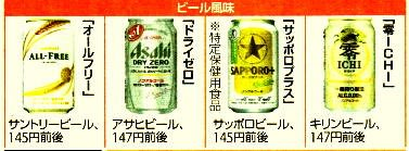 ビールテ風味