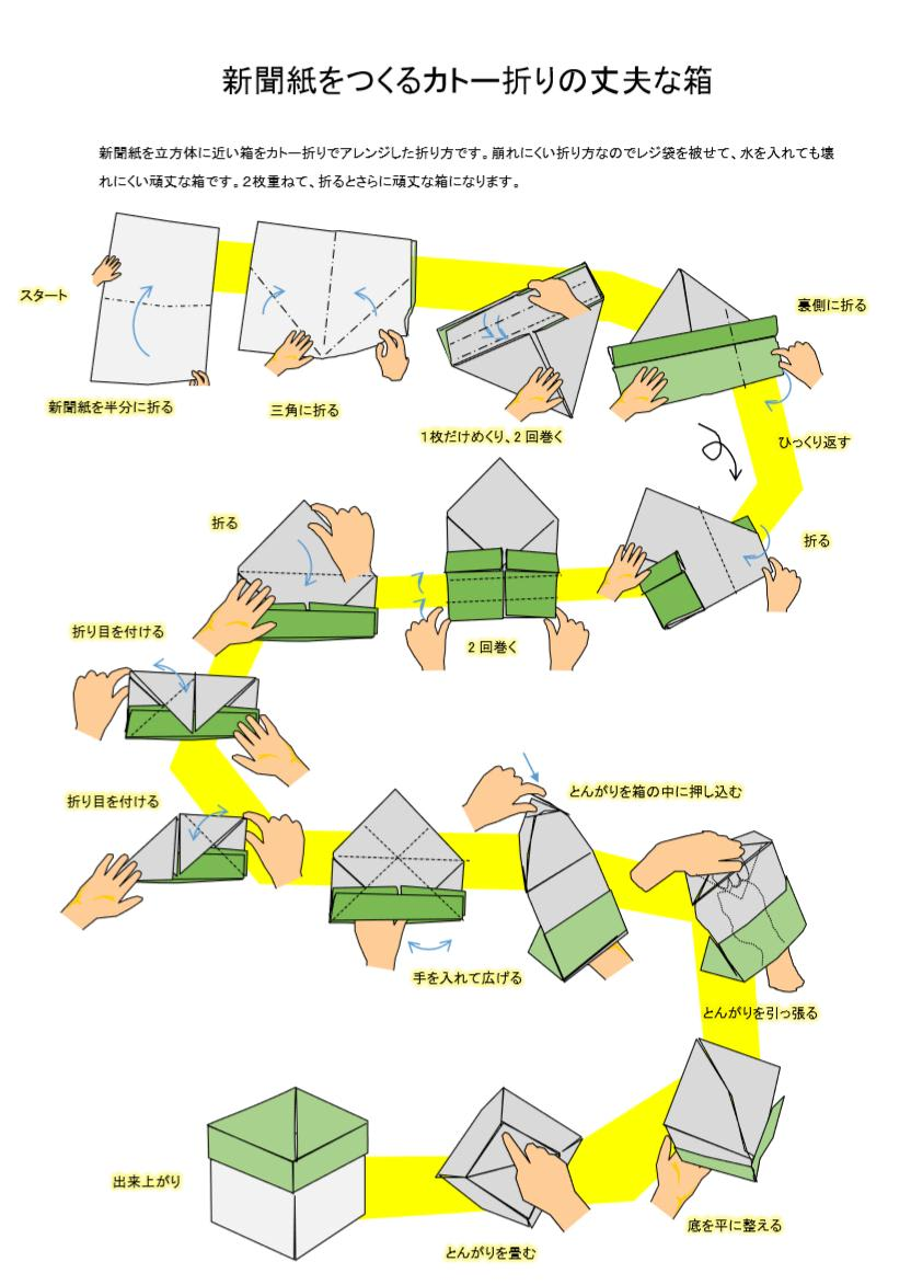 すべての折り紙 紙の箱の折り方 : は その 折り 方 に カトー 折り ...