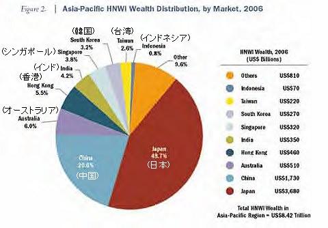 日本にも富裕税の導入を!年間所...