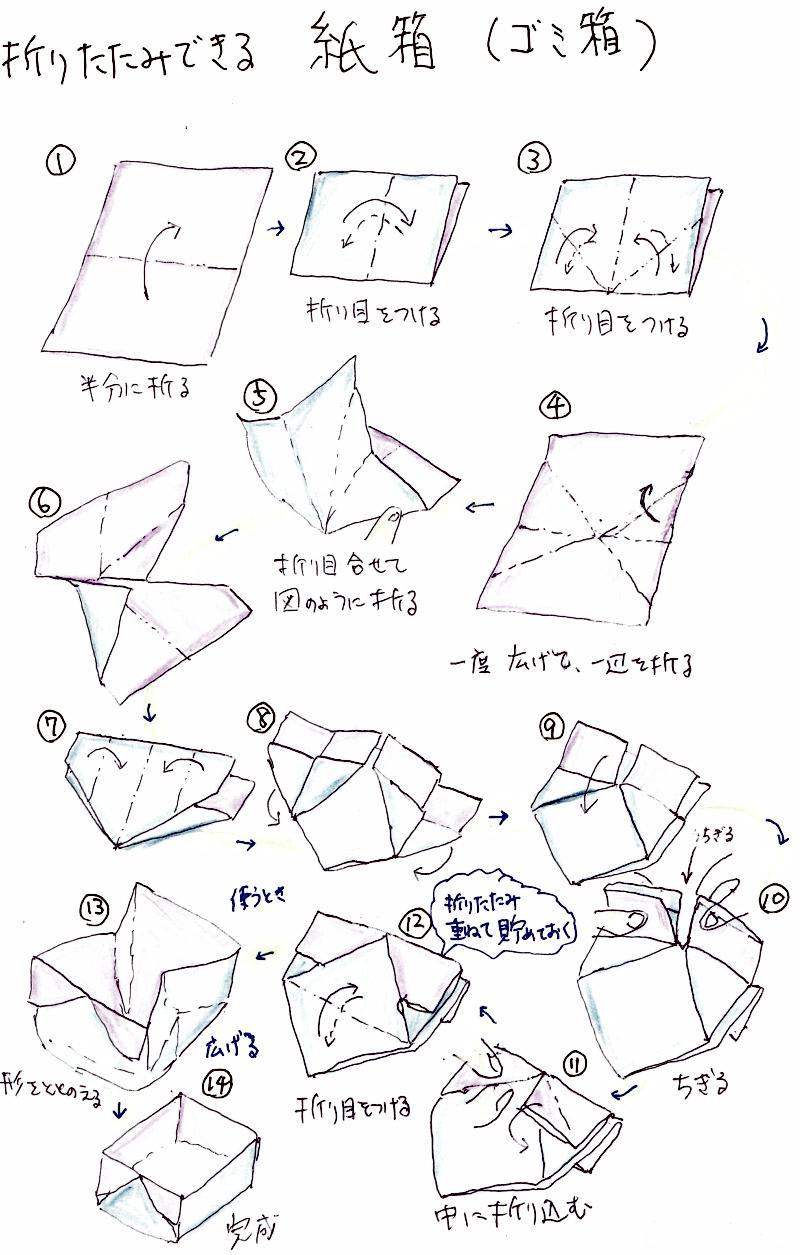 折り畳みができる紙箱の折り方 ... : a4 紙 箱 折り方 : 折り方