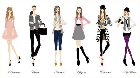 ファッションタイプ診断