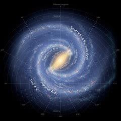 仮題)宇宙とは何か? - Trips ...
