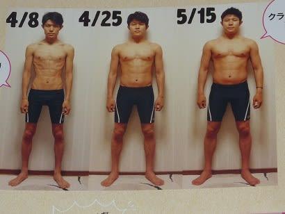 パンフレットに掲載されていた、鈴木亮平の肉体の変化。