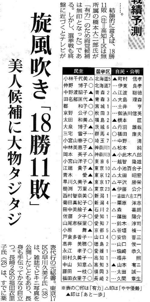永江孝子の画像 p1_31