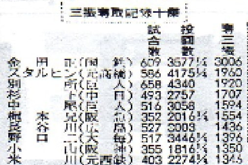 梶本隆夫の画像 p1_6