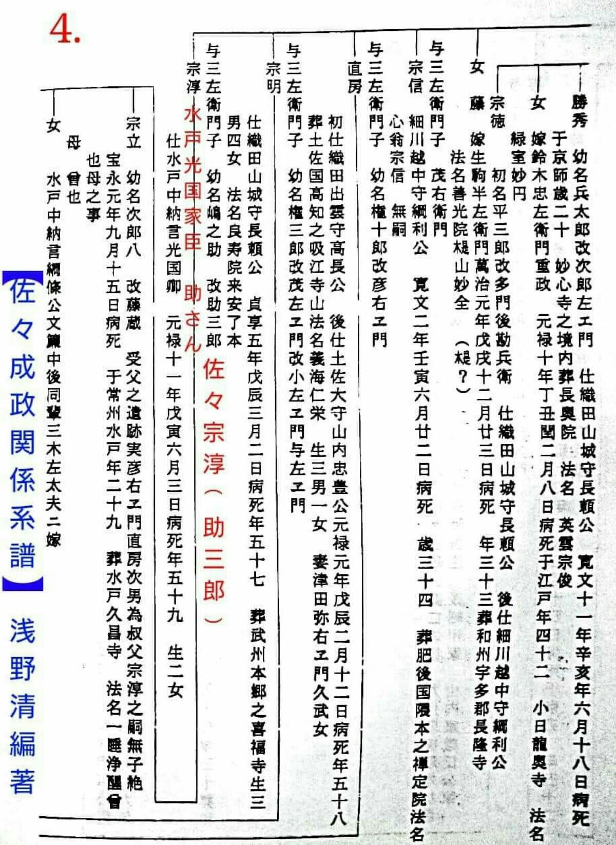 佐々木助三郎の画像 p1_11