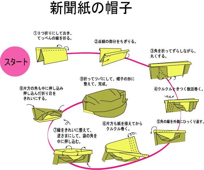 ハート 折り紙 新聞紙 箱 折り方 : blog.goo.ne.jp