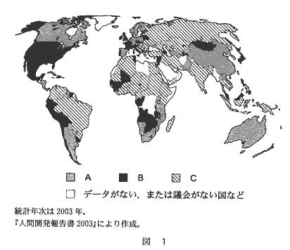 2008年センター試験 地理 ...