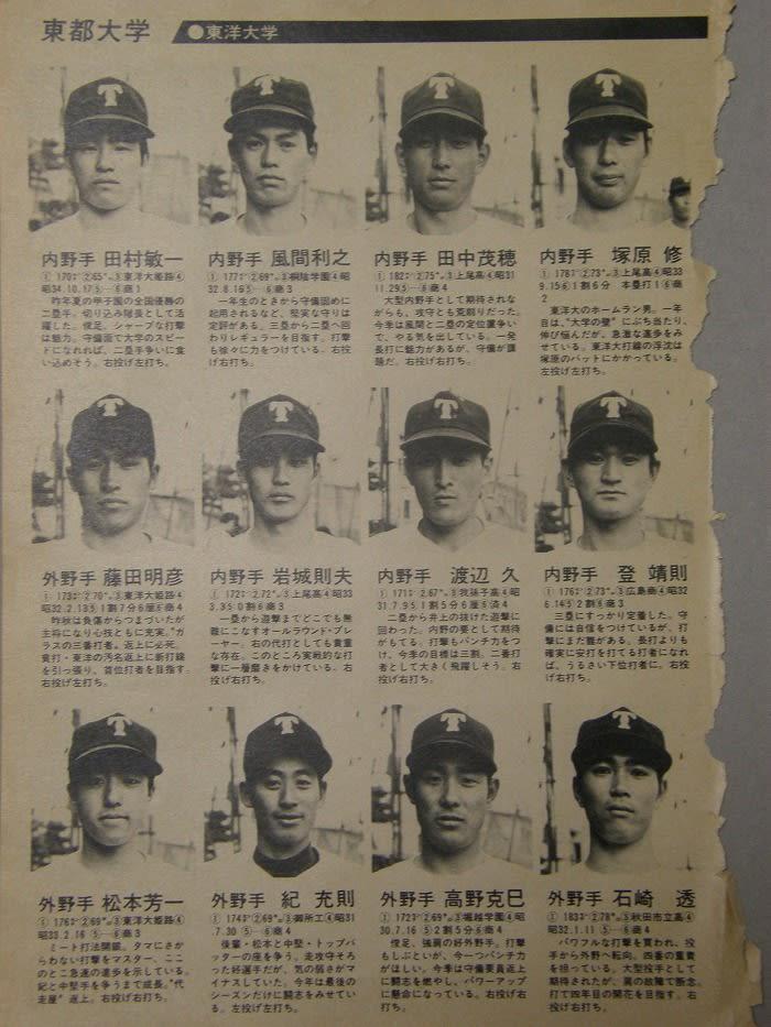 東洋大学野球部(2017秋季)メンバーの出身高校や監督まとめ