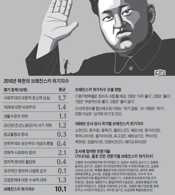 北朝鮮を離れて自由へ★イ・エラン★の自由ブログ