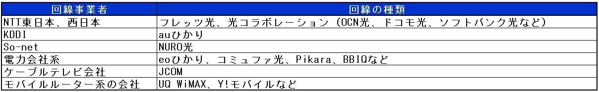 01_carrier