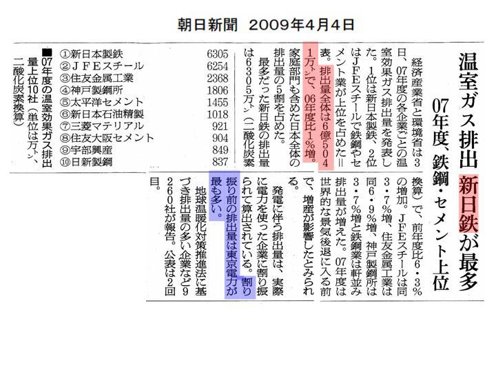 温暖化/オゾン層」のブログ記事...