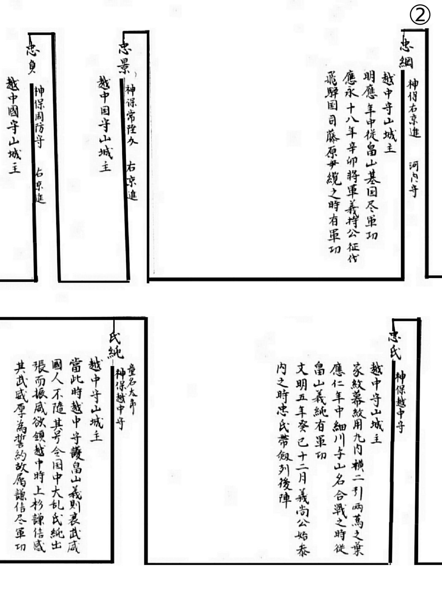 赤丸米のふるさとから 越中のささやき ぬぬぬ!!!