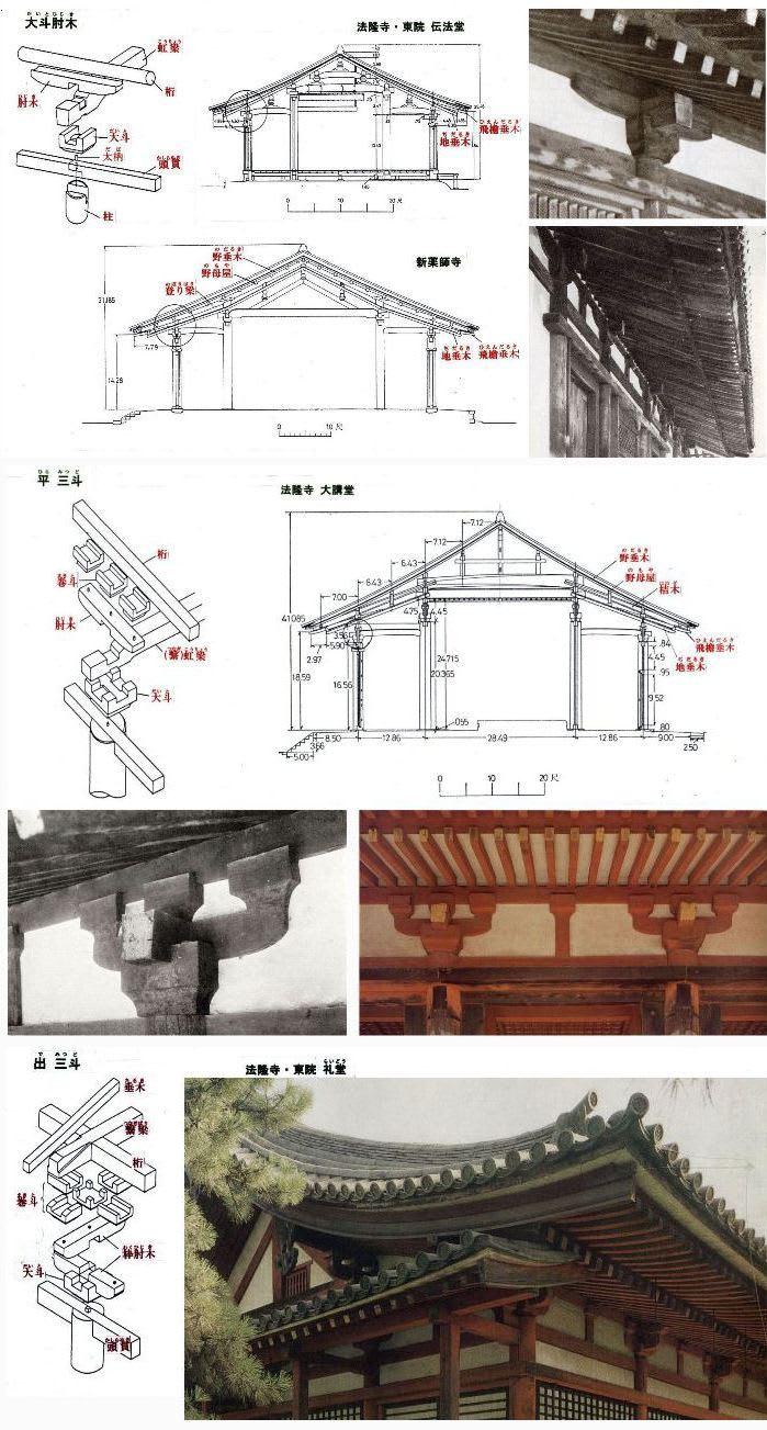 日本の建物づくりを支えてきた技術-8・・・・寺院の屋根と軒-1