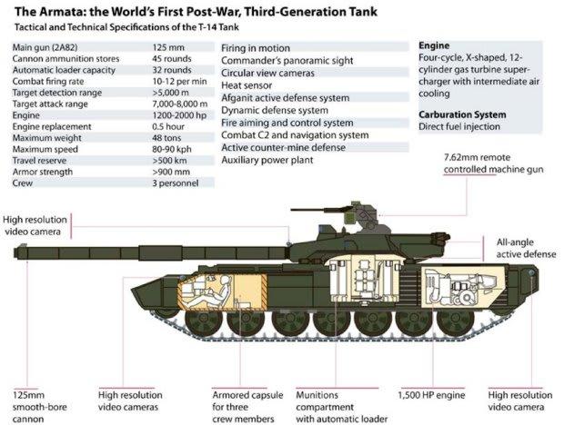 T 14 (戦車)の画像 p1_18