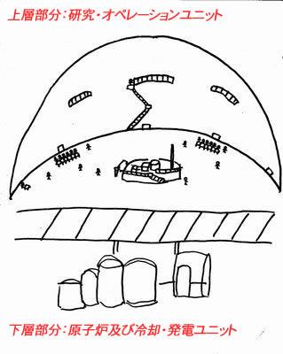 弁財天: 豊洲の地下に地下式原発ちんたろう高速炉 …