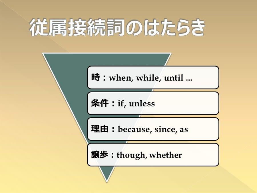 高校入試と「従属接続詞」 - 中学生 受験対応[英語・数学]学習講座