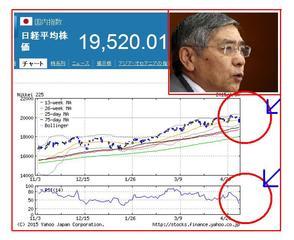 「横浜ザル」の株式投資独り言