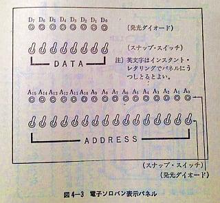 第5章:コンピュータ本体をつ ...