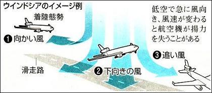 画像 : 広島空港でアシアナ航空...
