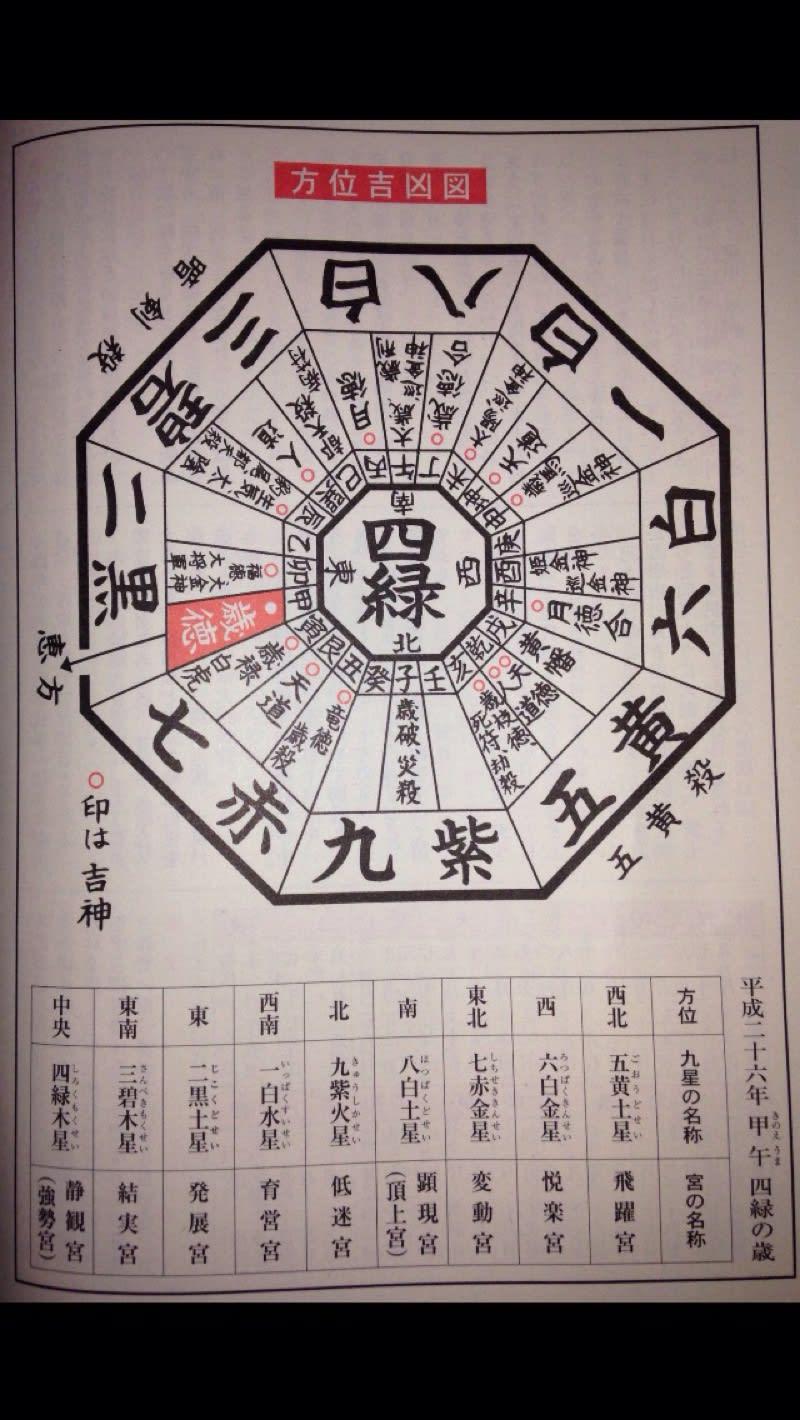 平成26年甲午年の郷土暦 - メンザシン menzashin0213 報恩謝徳