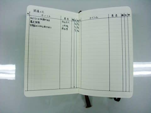 これは読書記録。本の題名、筆者、購入日、読み始めの日、読み終えた日を記... MOLESKINE